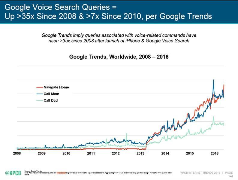 Google Voice Search, Google Now и бъдещето на търсенето 02