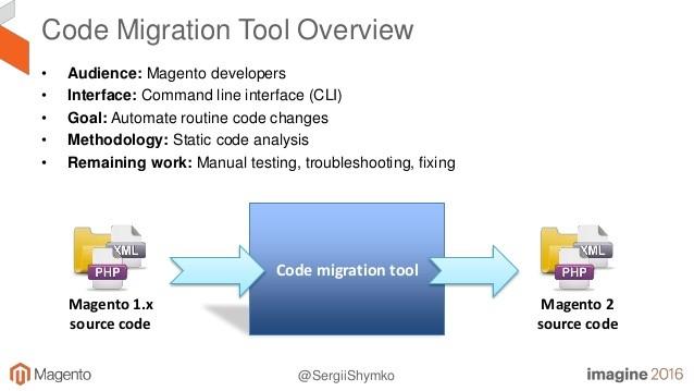 Миграция на разширения и модули